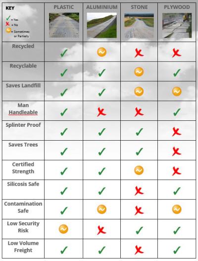 comparison doc2