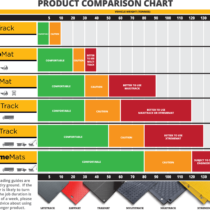 Product-comparison-chart-2